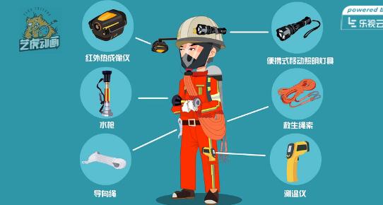 二维消防公益动画制作