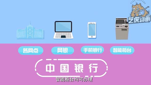 跨境汇款服务金融宣传动画