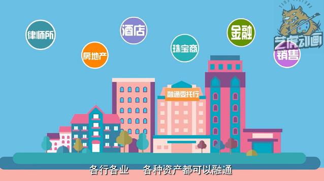 资产融通委托金融宣传动画视频