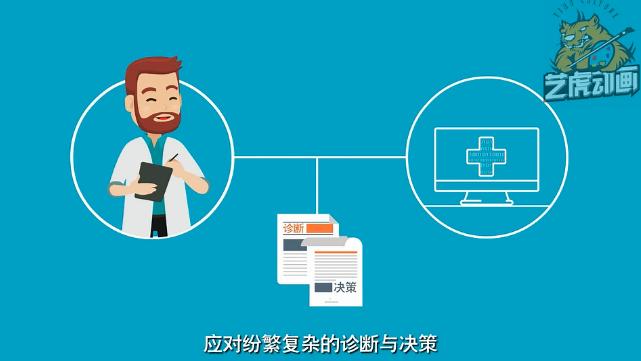 医疗软件宣传二维医学动画