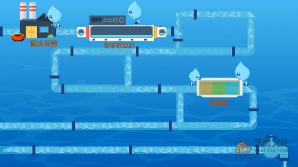 水务建设flash动画