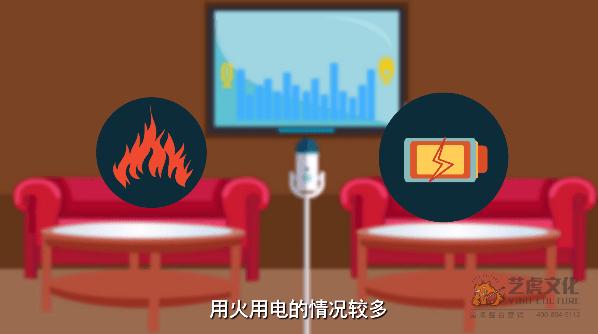 安全排查公益宣传动画视频